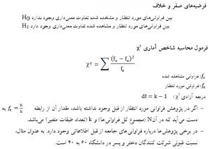 آزمونهای ناپارامتریک برای فرضیه های تفاوتی، آزمون خیدو تک متغیره