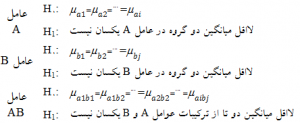 فرضهای تحلیل واریانس دوطرفه آزمونهای پارامتریک برای فرضیههای تفاوتی
