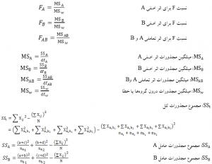 فرمول تحلیل واریانس دوطرفه آزمونهای پارامتریک برای فرضیههای تفاوتی