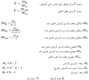 فرمول تحلیل کوواریانس آزمونهای پارامتریک برای فرضیههای تفاوتی
