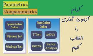 انتخاب صحیح آزمون آماری