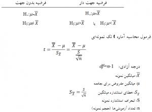 فرمول محاسبه t تک نمونهای آزمونهای پارامتریک برای فرضیههای تفاوتی