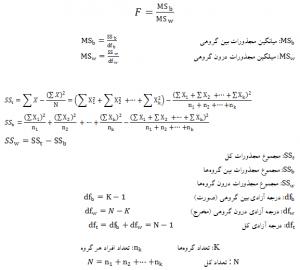 فرمول محاسبه نسبت F آزمونهای پارامتریک برای فرضیههای تفاوتی